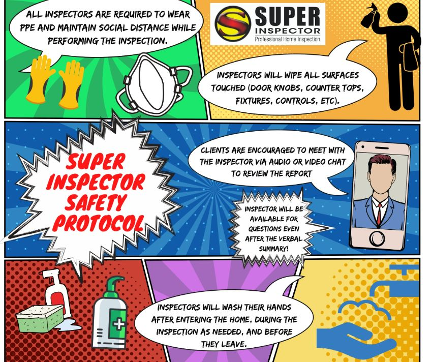 Super Inspector Safety Protocol Graphic